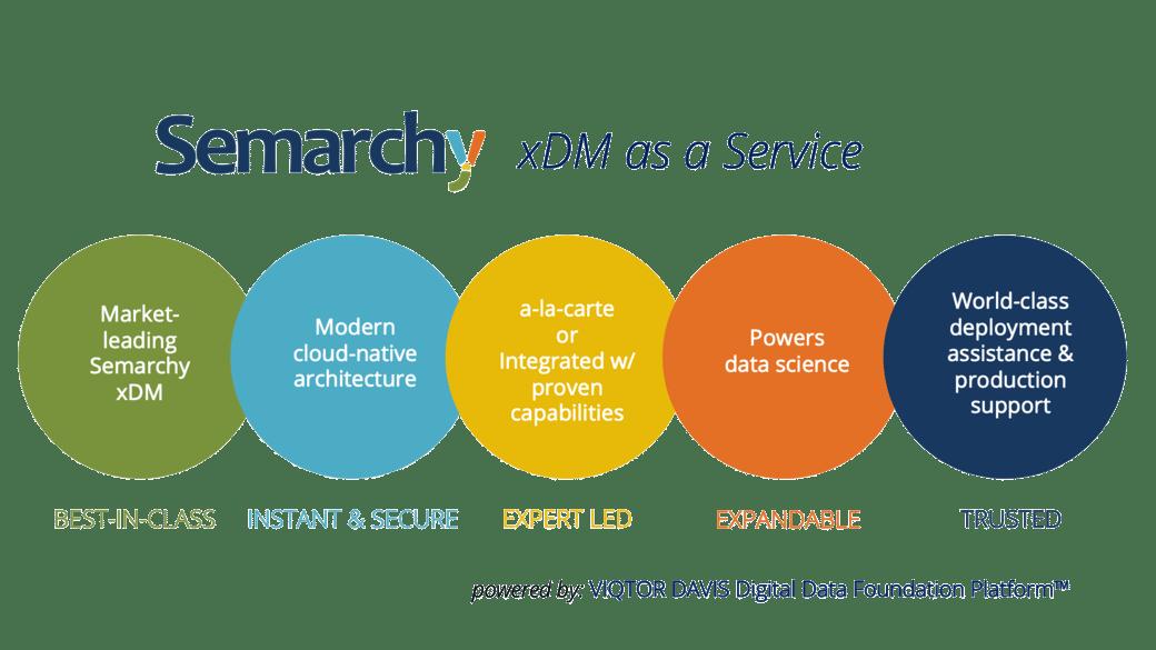 xDM as a Service (26)-1